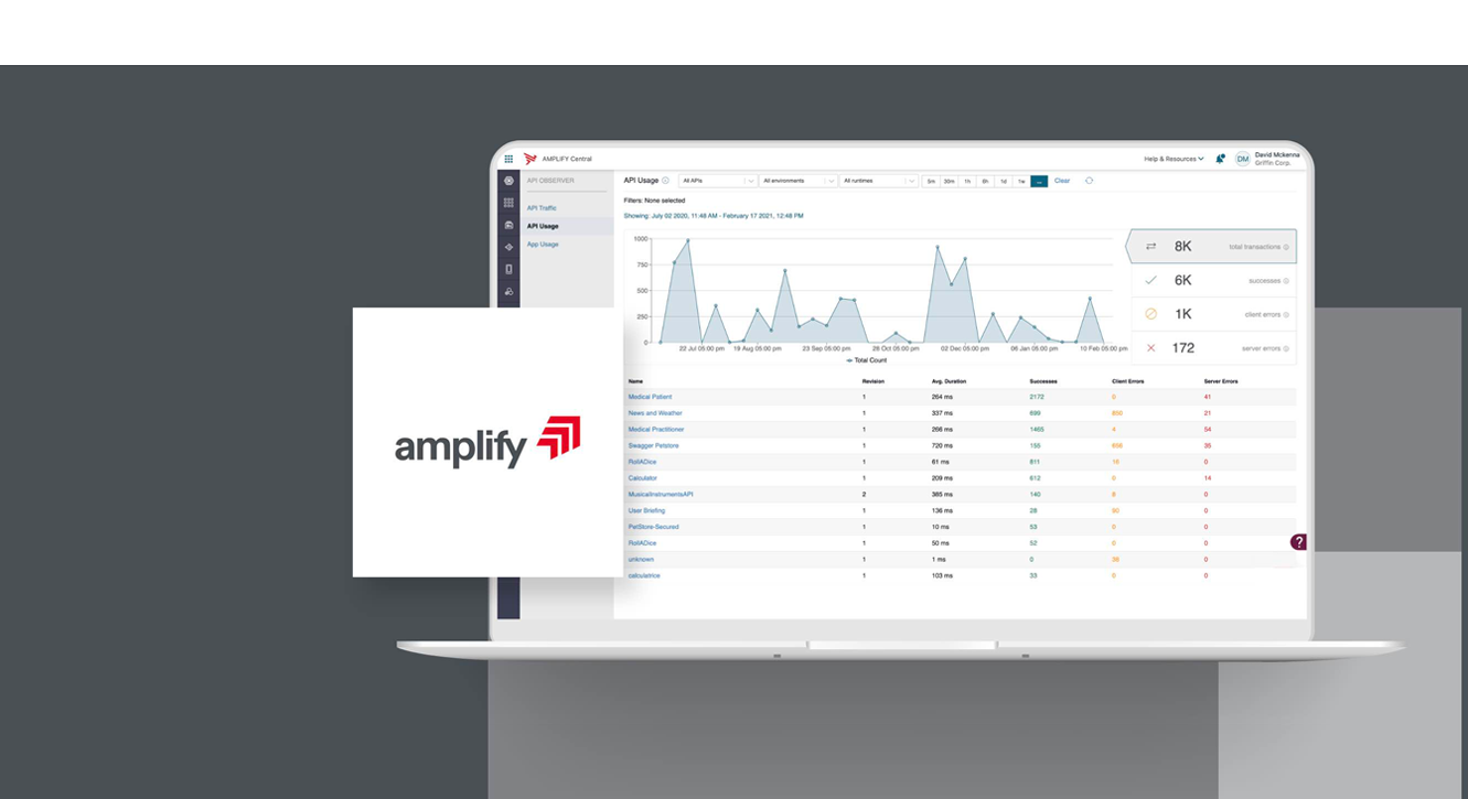 Try the Amplify API Management Platform for free